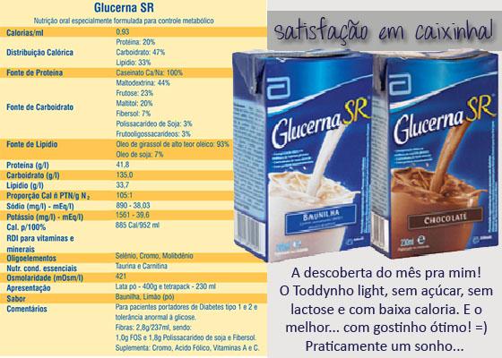 coisas que amamos glucerna dieta emagrecer
